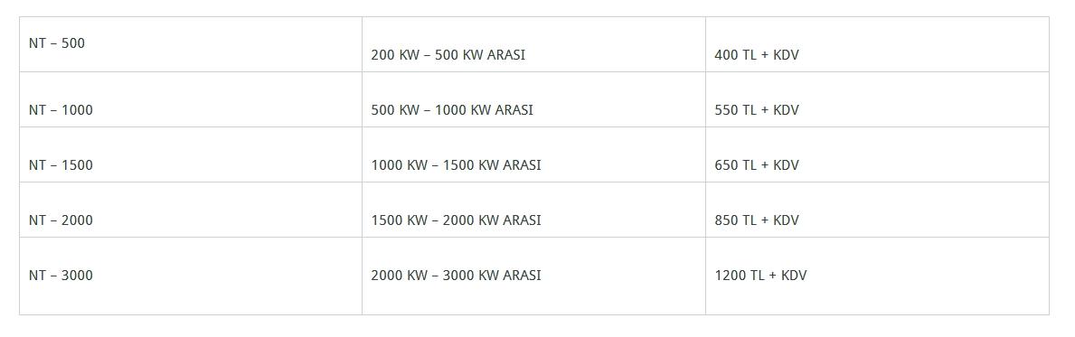 nötralizasyon kabı fiyat listesi